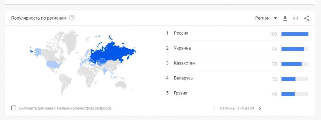 Интерес к биткоину у жителей разных стран мира