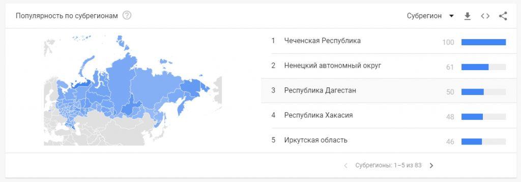 Россияне акутино интересуются биткоином