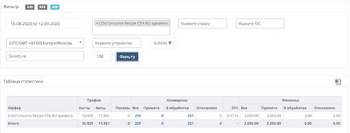 Кейс от 3snet: оффер на криптоворонку для русскоговорящих пользователей