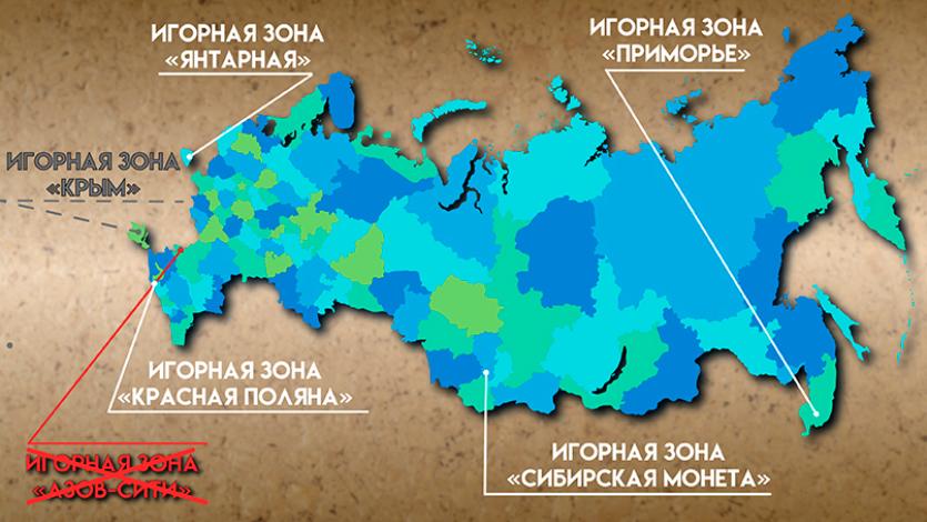 game zone russia